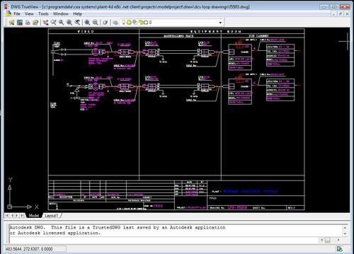 Модуль PLANT-4D E&I